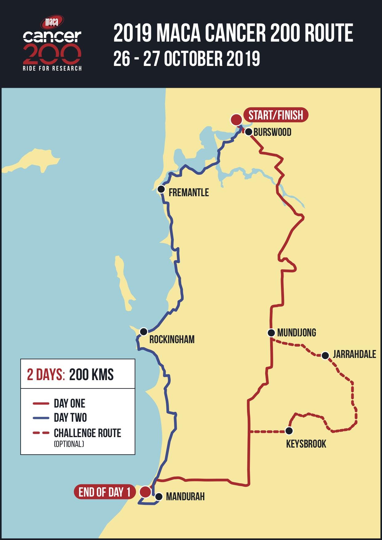 Ride Route 2019
